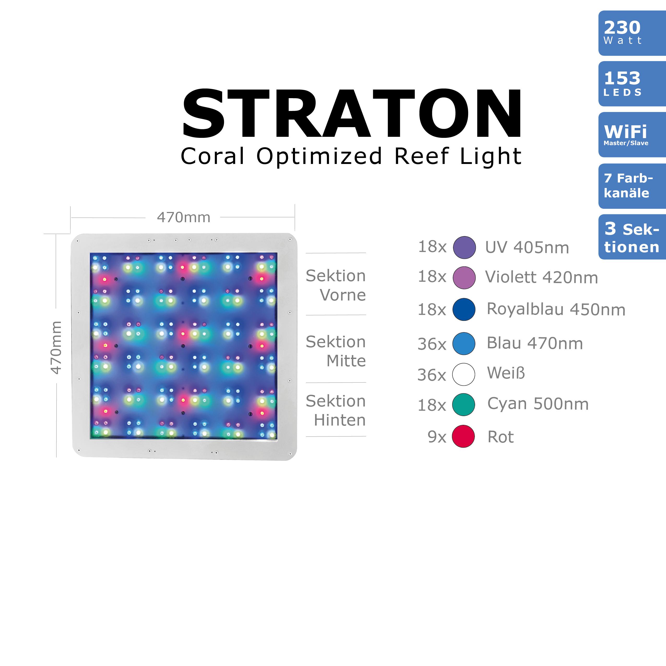 StratonShop2